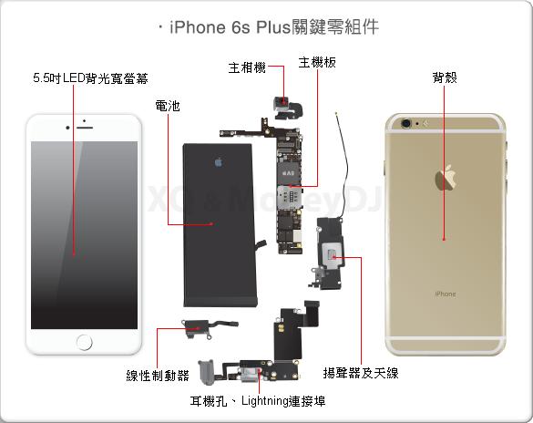 Iphone  Plus At