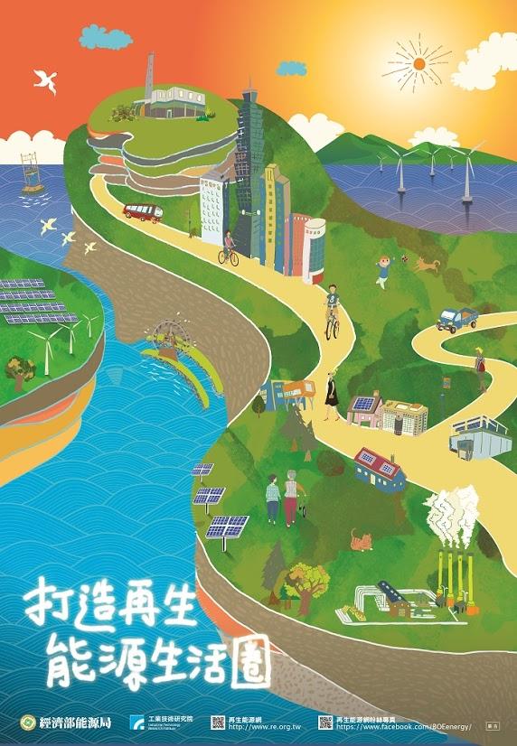 再生能源發展條例,綠電,太陽能發電,台電,能源局