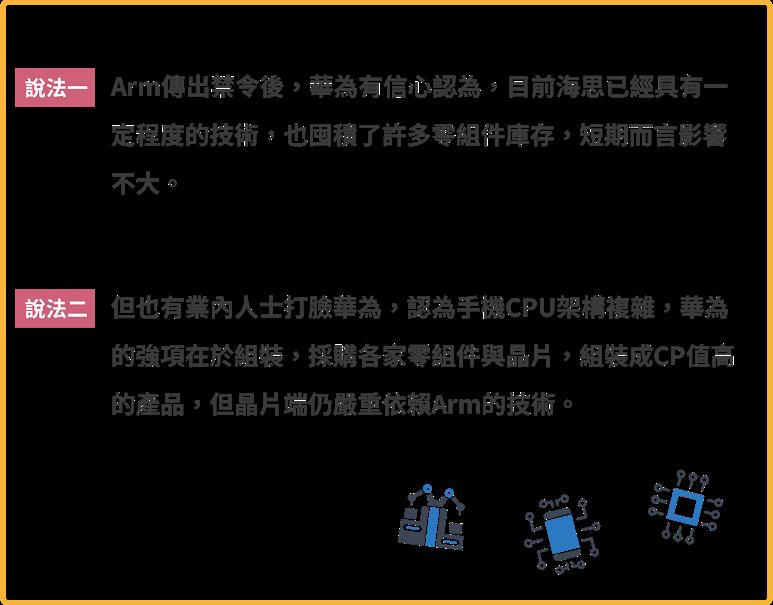 華為,ARM,蘋果,三星,高通,Nvidia,麒麟晶片,RISC-V