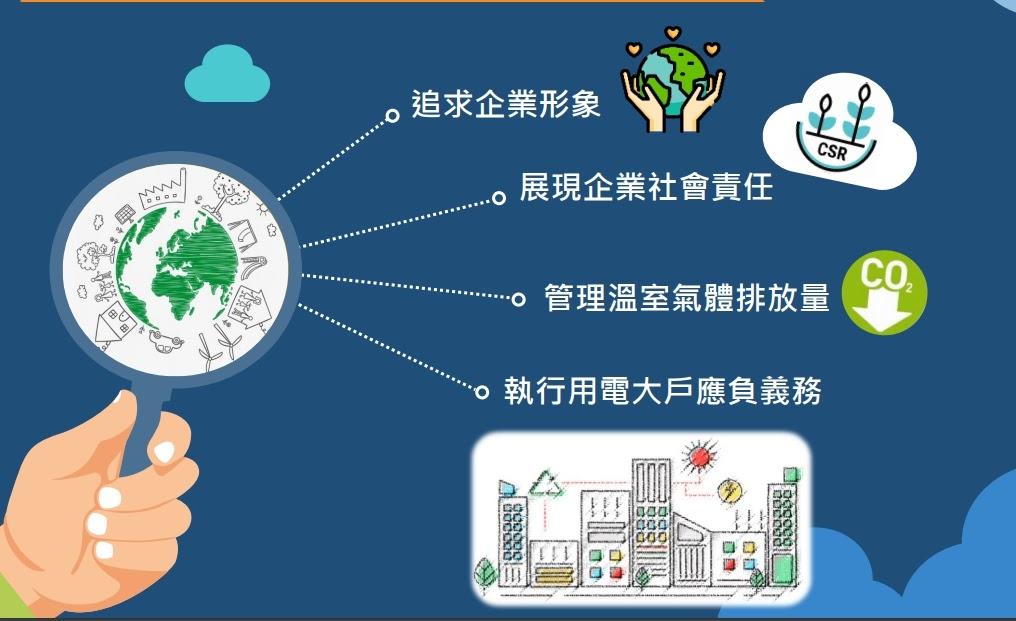 再生能源,綠電,再生能源條例,RE100,聯合再生,元晶,茂迪,廖國榮,國家再生能源憑證中心,黃志文,國家標檢局,T-REC