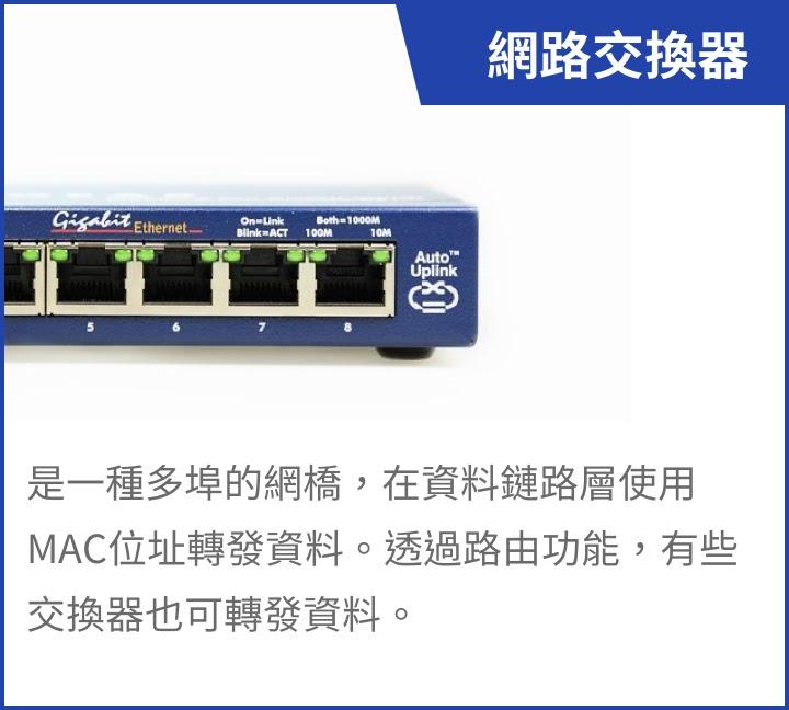 智邦,中磊 ,啟碁,智易,明泰,正文,合勤控,神準,基地台,小型基地台,交換器,無線網路設備,通訊網路,區域網路,無線網路,4G通訊設備 ,5G通訊
