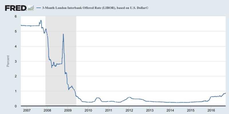 Pento:債市泡沫一旦破裂、所有資產將跟著陪葬