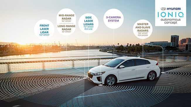 現代擬砸逾200億美元投資AI、自駕車,NVIDIA創新高